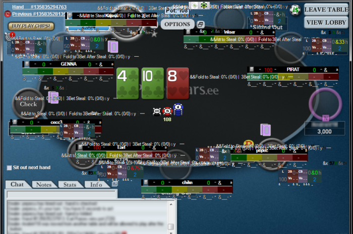 Poker HUDs: The One Statistic That You're Not Using